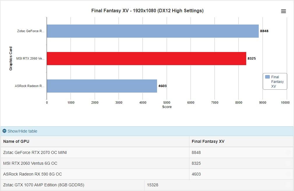 msi-rtx-2060-ffxv-2