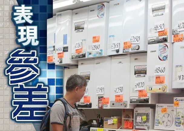20款熱水爐測試僅65%表現佳 2款評分最高售價差逾倍 即時新聞 港澳 on.cc東網