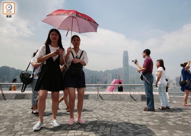 天氣:下午炎熱乾燥 紫外線指數高|即時新聞|交通天氣|on.cc東網