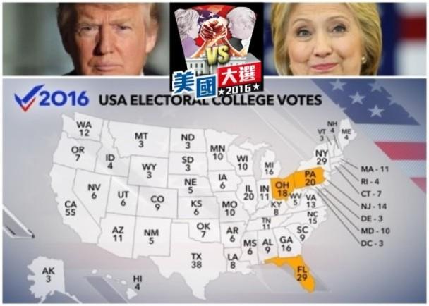 點票將完成 重溫選舉人票制度|即時新聞|國際|on.cc東網