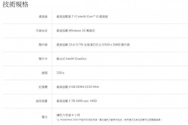 【電腦推薦2020】6大親民價筆記型/平板電腦推介 $6000有找!Lenovo/HP/Acer   港生活 - 尋找香港好去處