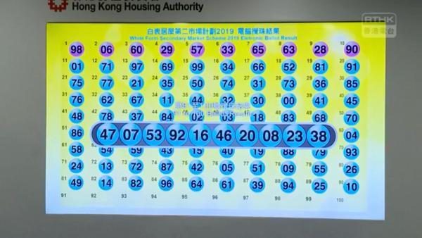 【新居屋2019】居屋攪珠結果出爐!一文睇曬100個號碼抽籤排列次序 | 港生活 - 尋找香港好去處