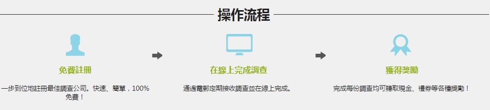 香港網上賺錢方法大全(2020網上賺錢平臺paypal) - 2020網上賺錢平臺大整理【即日出糧】