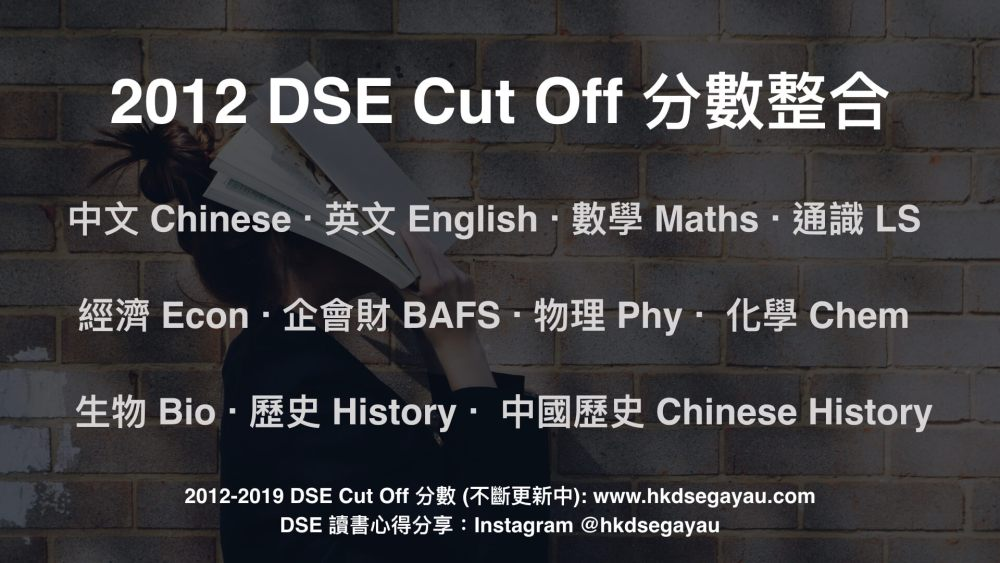 2012 DSE Cut Off 分數 | Cut Off Level & Score