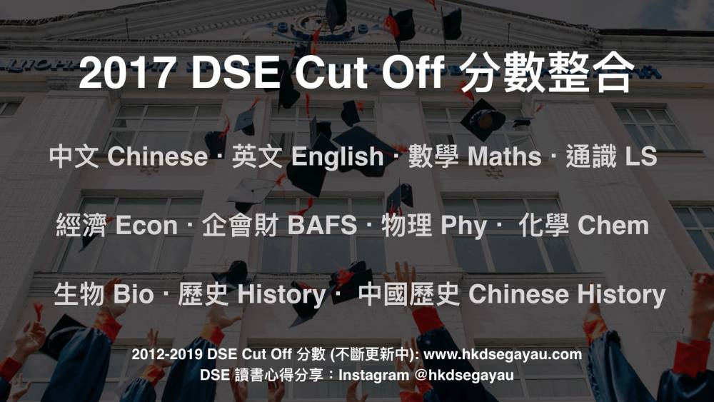 2017 DSE Cut Off 分數 | Cut Off Level & Score