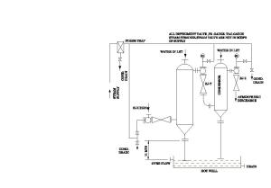 H K Industries manufacturer of steam jet ejector systems