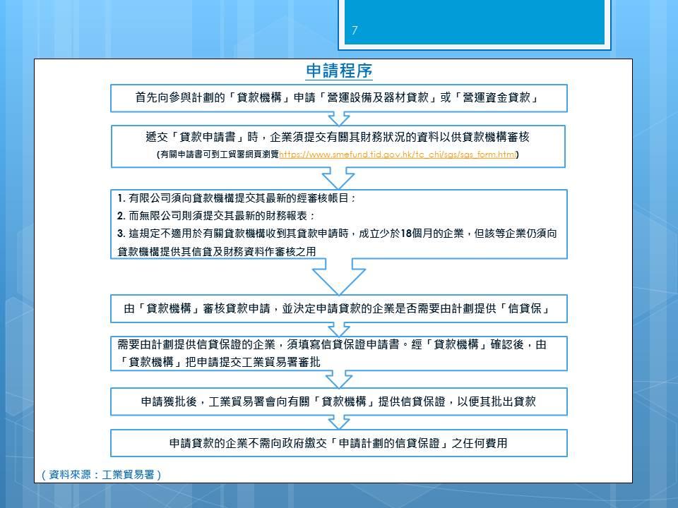 【本地】中小企業信貸保證計劃 – HKJE