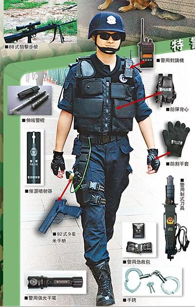 中國特警十大件直追美歐 一身裝備超30萬