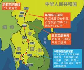 社評:中泰鐵路開工 一帶一路再結碩果