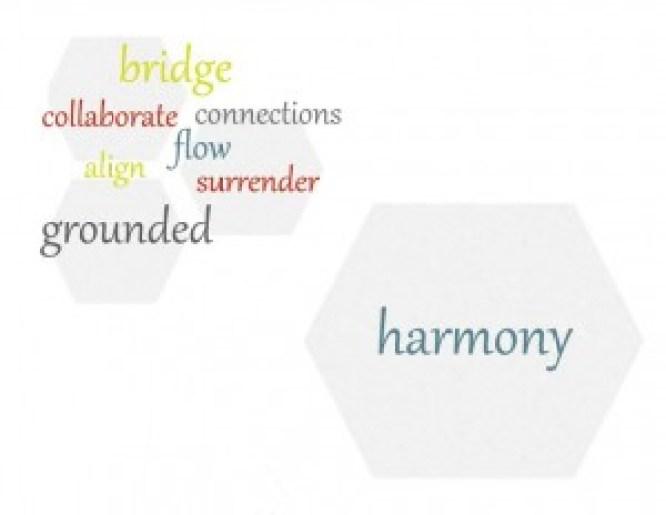 Embracing Harmonious Beginnings