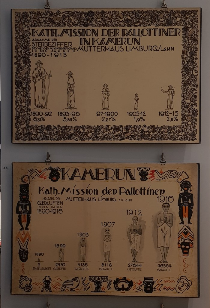 Diözesanmuseum Sonderuasstellung Pallottiner