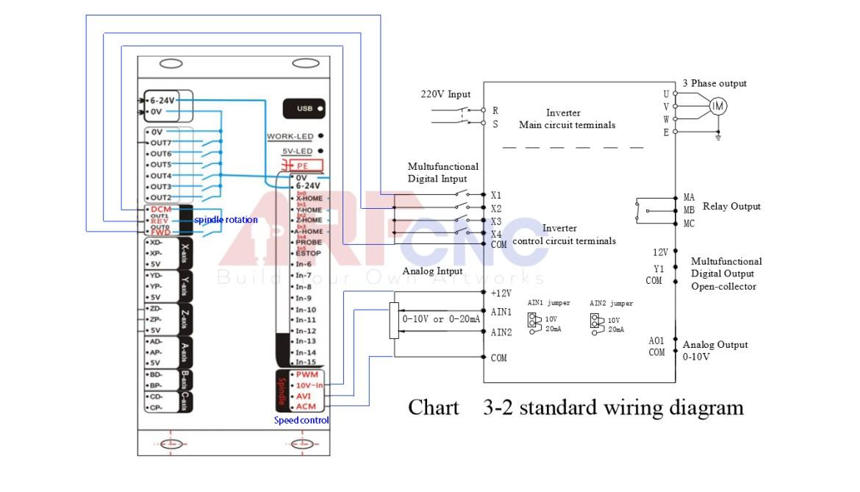 XHC motion card VFD connection.jpg