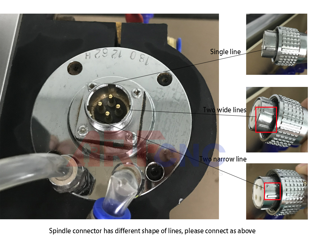 spindle connection