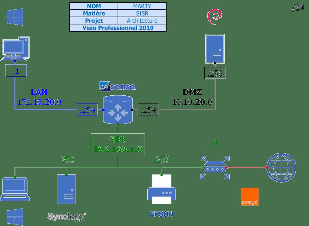 Création d'une architecture réseau avec une DMZ – Hugo MARTY