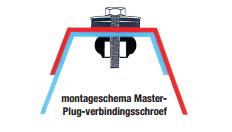 Master-plug RVS schroef
