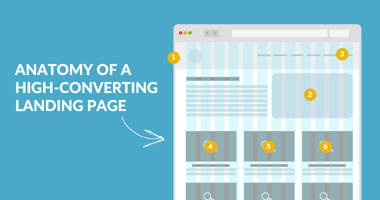 Anatomy of a High-Converting Landing Page