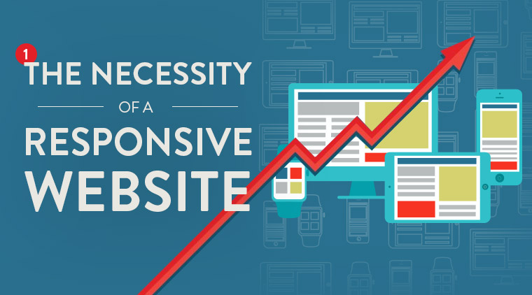 #1: The Necessity of a Responsive Website