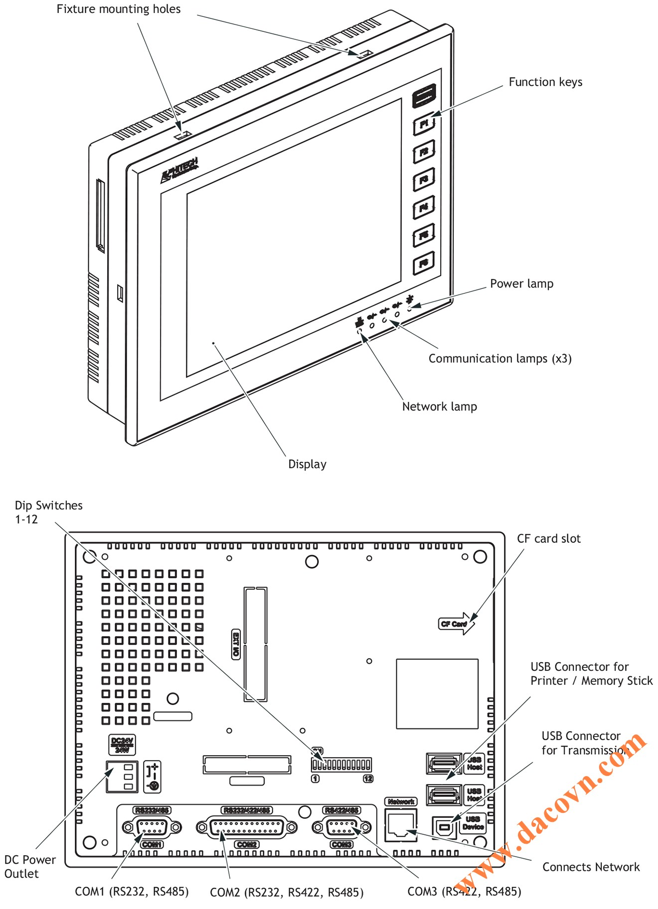 Rs422 Wiring Diagram | Wiring Library