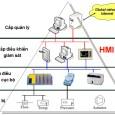 HMI Scada System