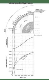 Index of /Sammartano/DYNAMIC CRUST 13/Earth's Interior