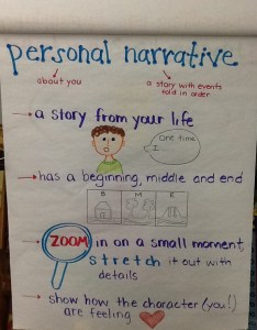 Connecting this chart to our memory stories we talked about how were already writing experts on personal narratives had written  also feathers everywhere mrs nash  first grade classroom rh hnashblog wordpress