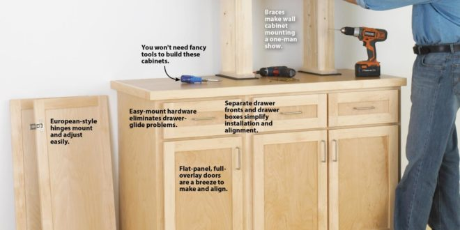 36 Inspiring DIY Kitchen Cabinets Ideas Amp Projects You Can