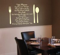 20 Fabulous Dining Room Wall Decorating Ideas  Home And ...