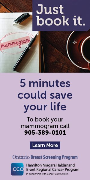 Mammogram Testing
