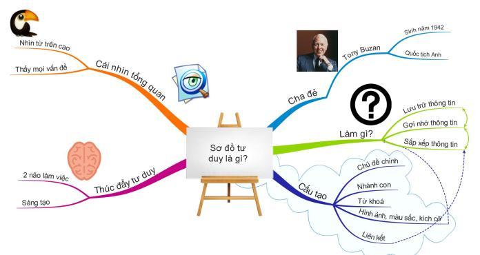 Nhiều cách giải hay trong một bài toán Hóa học