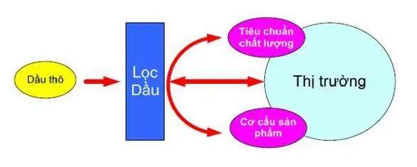 locdau1