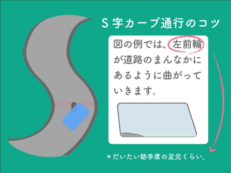 s字カーブ通行のコツ