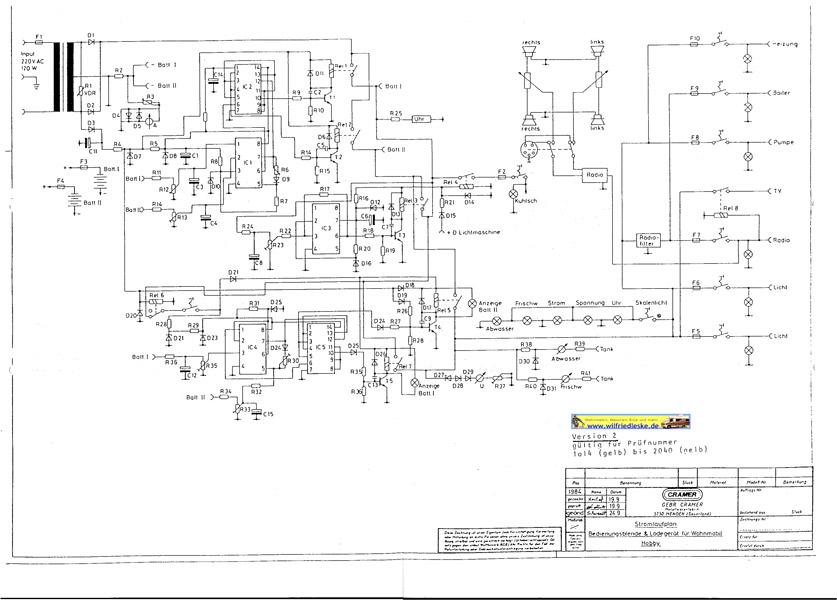 Schaltplan Fiat Ducato Download
