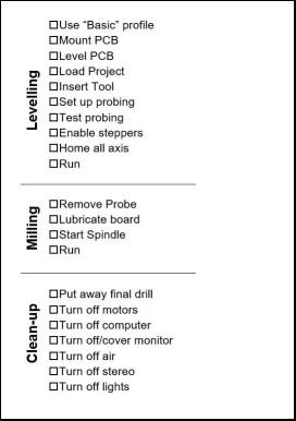 Pre-milling checklist example - HobbyCNC