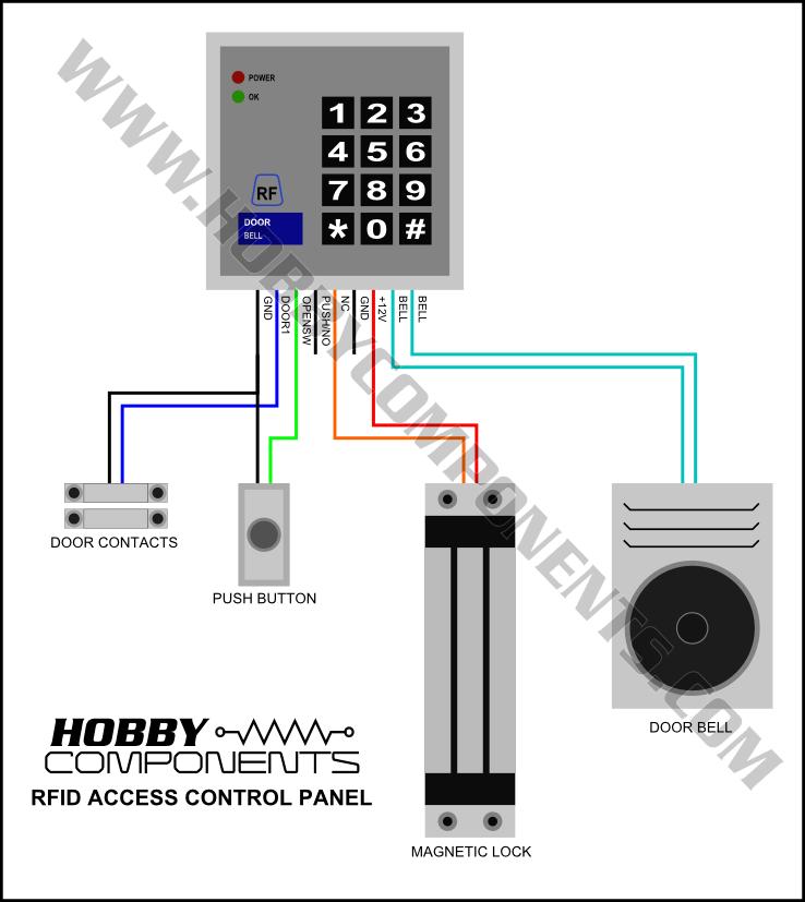 Door Access Control Wiring Diagram On Door Access Control Wiring
