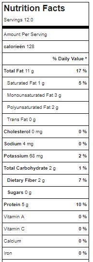 voedingswaarde zaden- en notenbrood