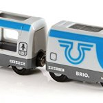 BRIO-Travel-Battery-Train-0-1