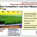Golf-Mat-4-x-5-Dura-Pro-Plus-Residential-Golf-Hitting-Mat-FREE-Golf-Ball-Tray-FREE-Balls-FREE-Tees-FREE-SHIPPING-8-Year-UV-Warranty-Dura-Pro-Golf-Mats-Make-All-Other-Golf-Mats-Obsolete-Family-Owned-An-0-1