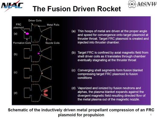 MSNW_Fusion_1