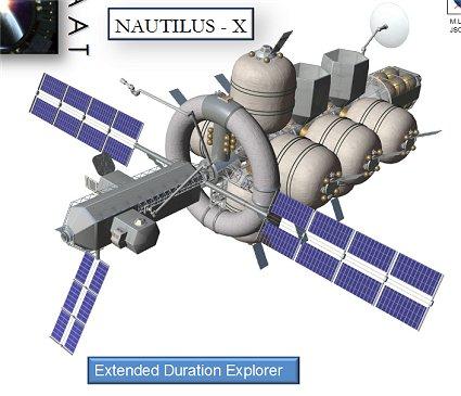 NautilusX_ExtendedDuration_425x365
