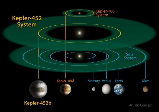 452b_system_comparison[1]