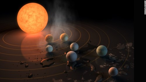 Trappist-1 Planetary System - Tim Pyle and Robert Hurt