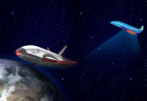 Indian spaceplanes in orbit
