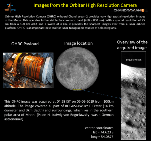 Chandrayaan2 Orbiter High Resolution Camera