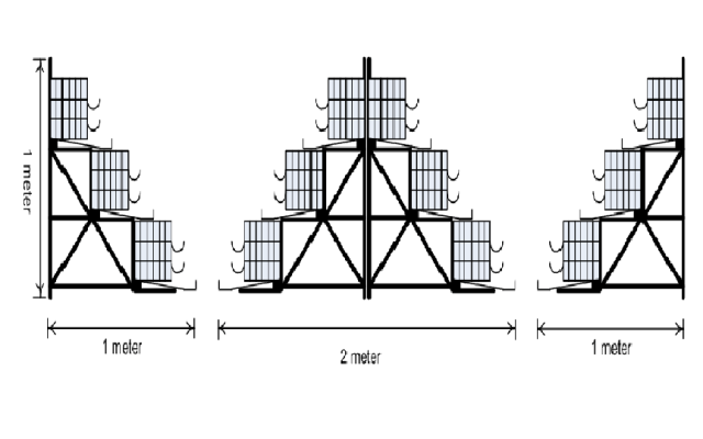 Ukuran pembuatan kandang ayam petelur sistem baterai