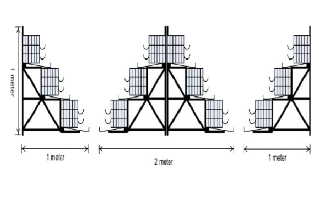 Meningkatkan ProduktifModel Kandang Ayam Petelur Sistem ...