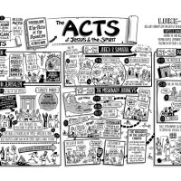 Acts Resources