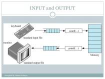 Làm việc vào ra dữ liệu input và output trong lập trình c/c++