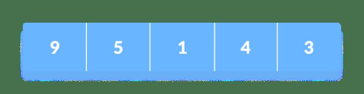 Thuật toán sắp xếp chèn - Insertion Sort