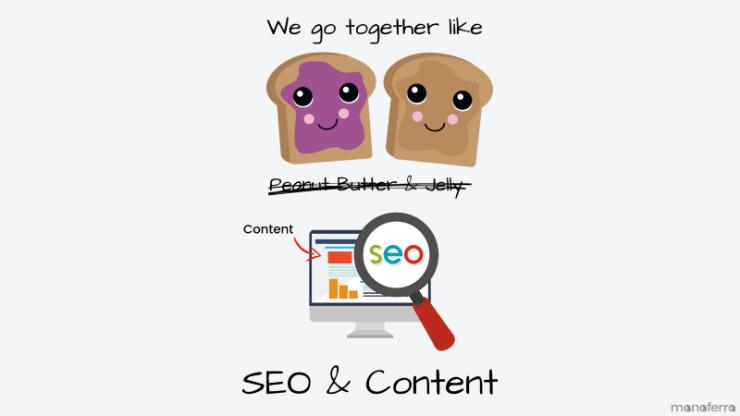 Học cách viết content chuẩn SEO