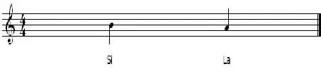 Hướng dẫn cách thổi sáo ra tiếng